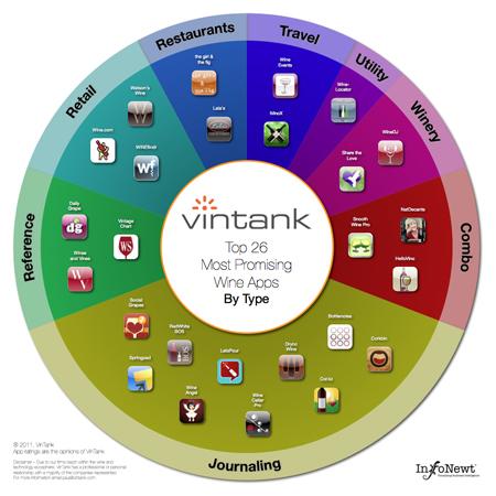 las mejores mviles de vino
